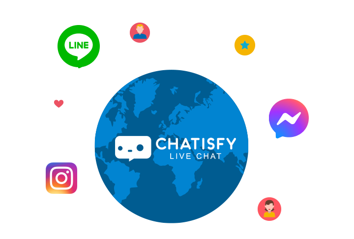 CHATISFY | Multi Channel Chat Center